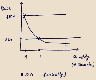 microecon3.PNG